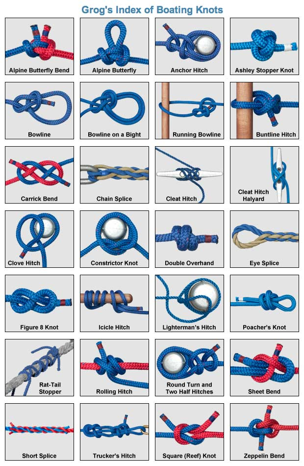 more than your average knot welcome to the greatest